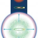 06 nova-sequence